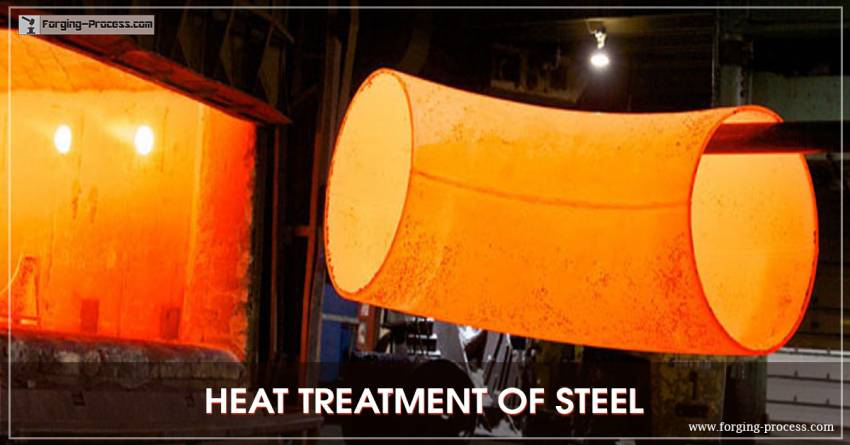 Heat treatment of forged steel components